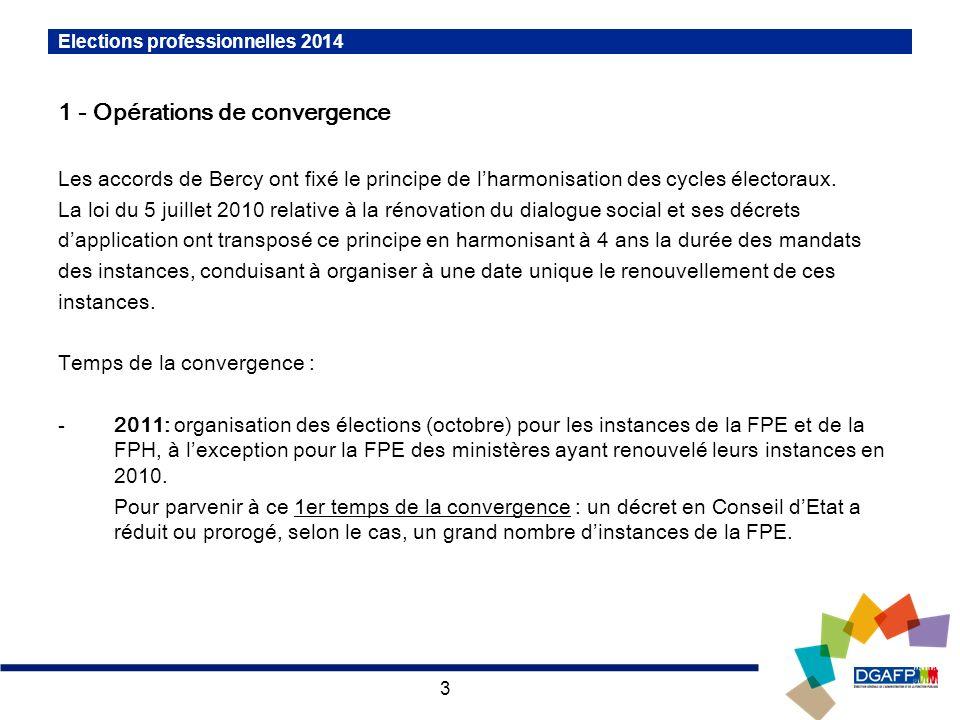 3 Elections professionnelles 2014 1 - Opérations de convergence Les accords de Bercy ont fixé le principe de lharmonisation des cycles électoraux. La