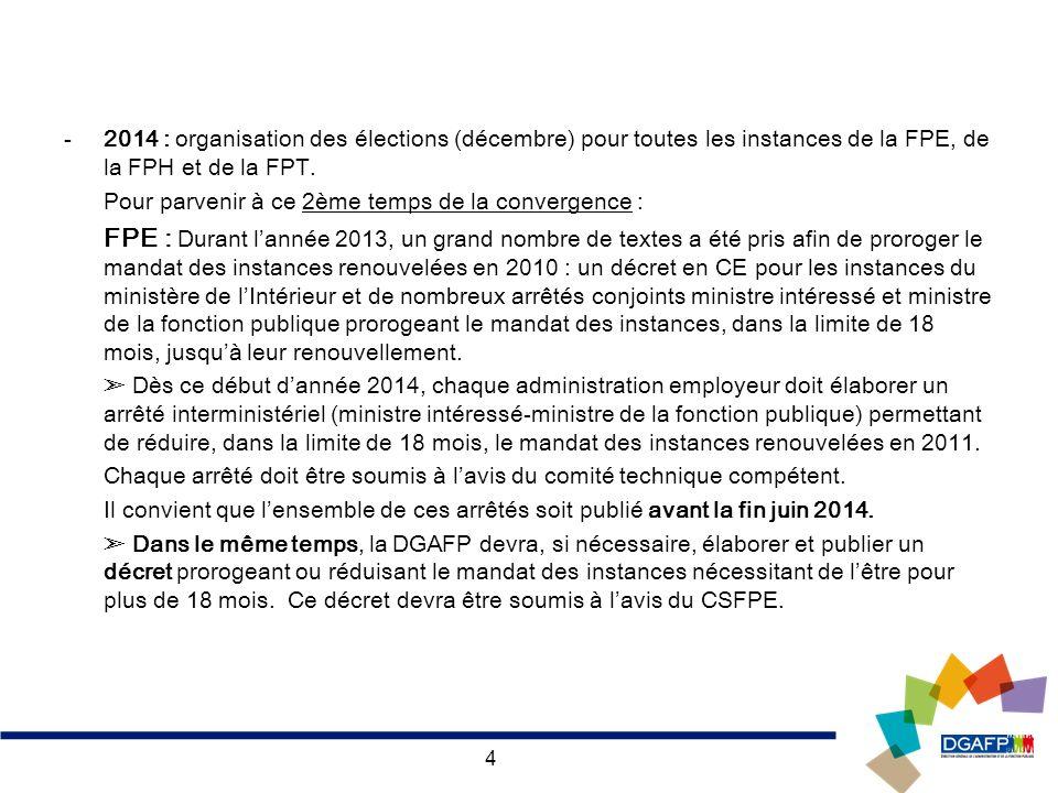 4 -2014 : organisation des élections (décembre) pour toutes les instances de la FPE, de la FPH et de la FPT. Pour parvenir à ce 2ème temps de la conve