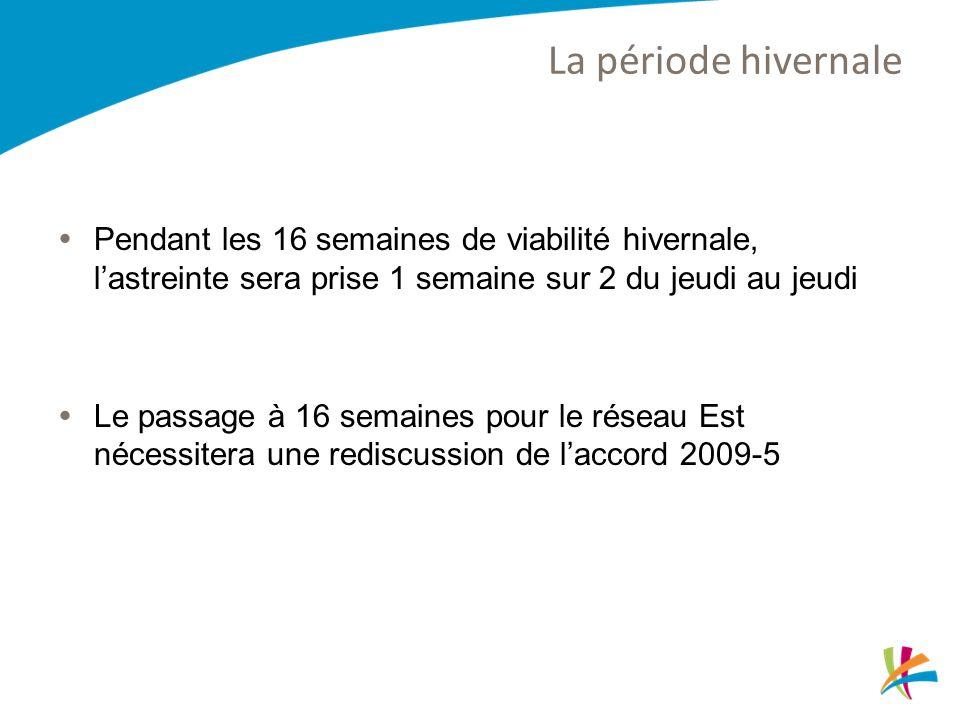 La période hivernale Pendant les 16 semaines de viabilité hivernale, lastreinte sera prise 1 semaine sur 2 du jeudi au jeudi Le passage à 16 semaines pour le réseau Est nécessitera une rediscussion de laccord 2009-5