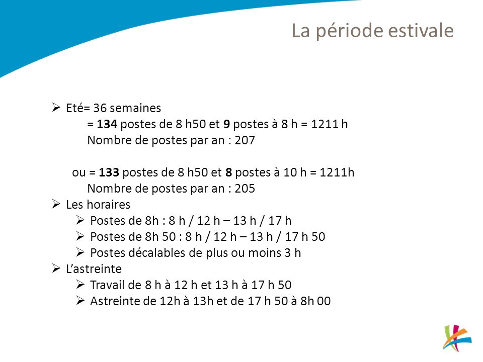 La période estivale Eté= 36 semaines = 134 postes de 8 h50 et 9 postes à 8 h = 1211 h Nombre de postes par an : 207 ou = 133 postes de 8 h50 et 8 postes à 10 h = 1211h Nombre de postes par an : 205 Les horaires Postes de 8h : 8 h / 12 h – 13 h / 17 h Postes de 8h 50 : 8 h / 12 h – 13 h / 17 h 50 Postes décalables de plus ou moins 3 h Lastreinte Travail de 8 h à 12 h et 13 h à 17 h 50 Astreinte de 12h à 13h et de 17 h 50 à 8h 00