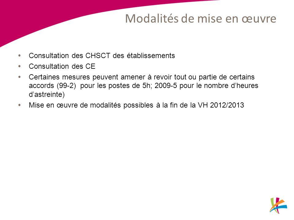 Modalités de mise en œuvre Consultation des CHSCT des établissements Consultation des CE Certaines mesures peuvent amener à revoir tout ou partie de certains accords (99-2) pour les postes de 5h; 2009-5 pour le nombre dheures dastreinte) Mise en œuvre de modalités possibles à la fin de la VH 2012/2013