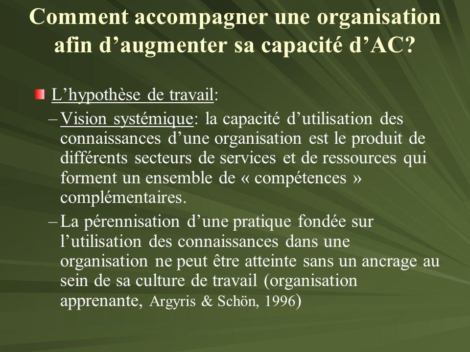 Lhypothèse de travail: – –Vision systémique: la capacité dutilisation des connaissances dune organisation est le produit de différents secteurs de services et de ressources qui forment un ensemble de « compétences » complémentaires.