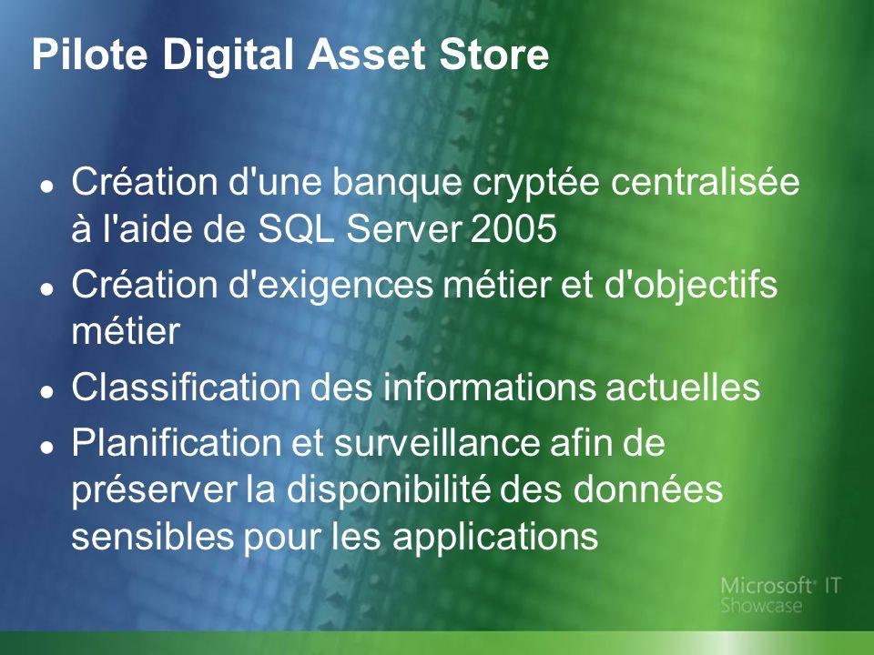 Pilote Digital Asset Store Création d une banque cryptée centralisée à l aide de SQL Server 2005 Création d exigences métier et d objectifs métier Classification des informations actuelles Planification et surveillance afin de préserver la disponibilité des données sensibles pour les applications