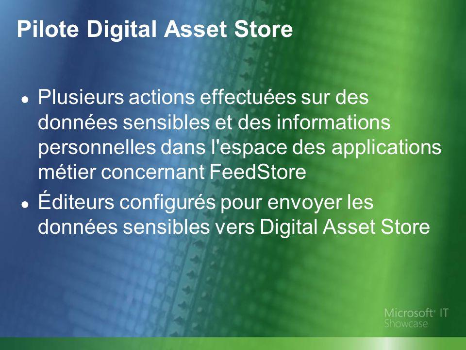 Pilote Digital Asset Store Plusieurs actions effectuées sur des données sensibles et des informations personnelles dans l espace des applications métier concernant FeedStore Éditeurs configurés pour envoyer les données sensibles vers Digital Asset Store