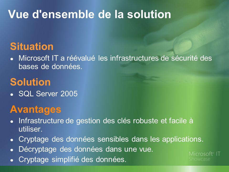 Vue d ensemble de la solution Situation Microsoft IT a réévalué les infrastructures de sécurité des bases de données.
