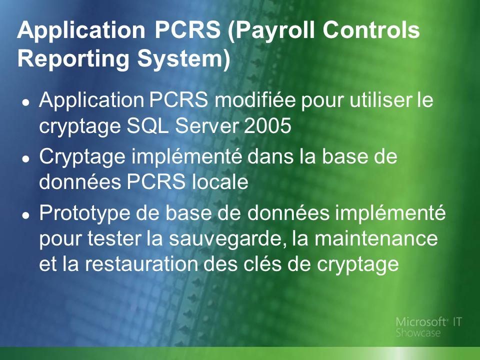 Application PCRS modifiée pour utiliser le cryptage SQL Server 2005 Cryptage implémenté dans la base de données PCRS locale Prototype de base de données implémenté pour tester la sauvegarde, la maintenance et la restauration des clés de cryptage