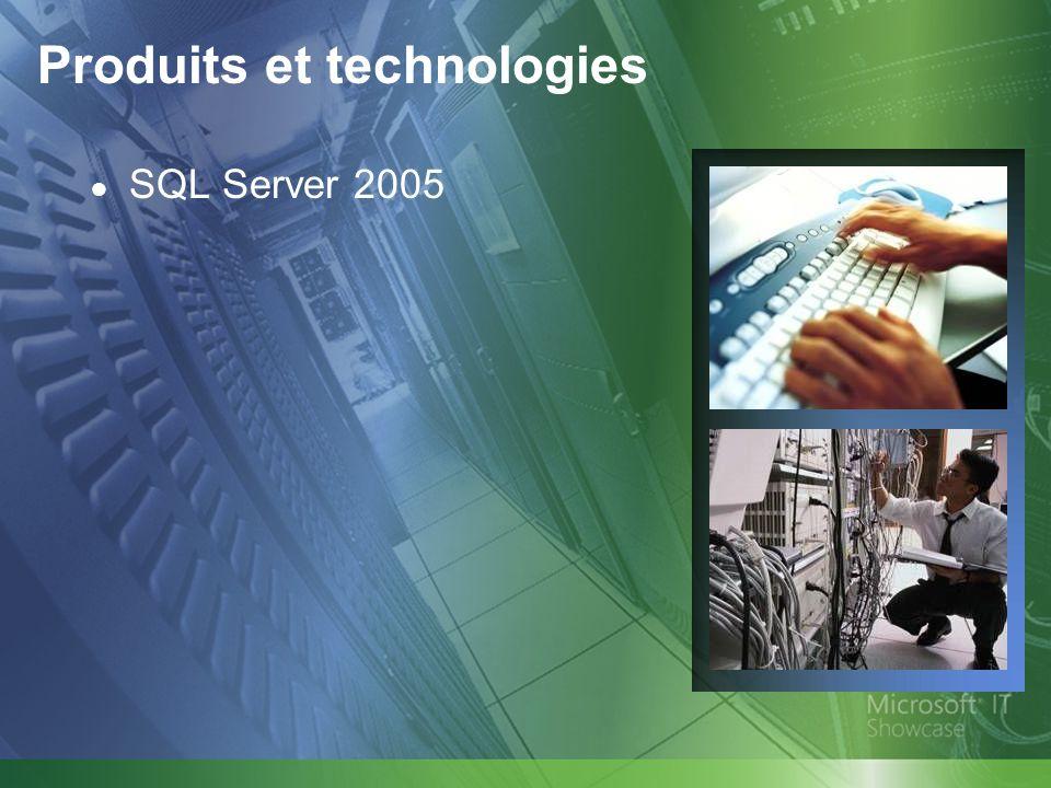 Conclusion L infrastructure de sécurité a été réévaluée dans l espace des applications métier de Microsoft IT.