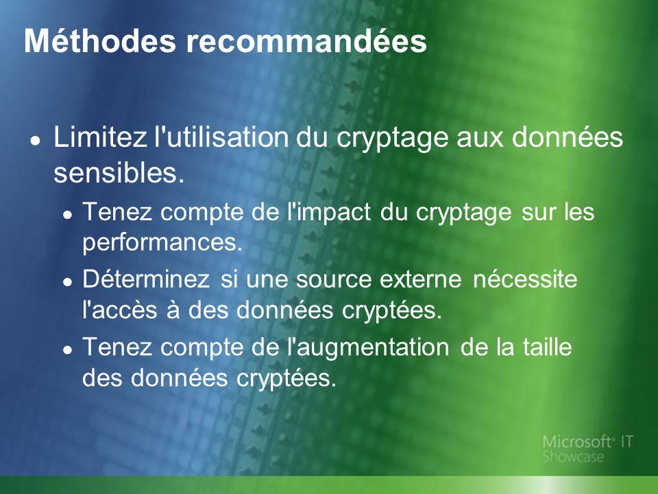 Méthodes recommandées Limitez l utilisation du cryptage aux données sensibles.