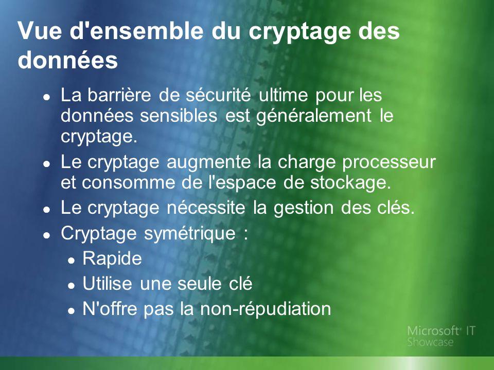 Vue d ensemble du cryptage des données Cryptage asymétrique : Utilise une paire de clés Plus lent que le cryptage symétrique Permet la confidentialité et la non-répudiation Cryptage hybride : Tire parti de la vitesse du cryptage dynamique et de la sécurité renforcée du cryptage asymétrique