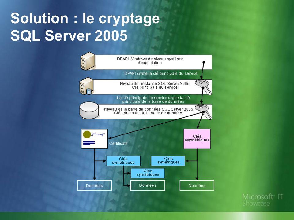 Le processus de cryptage et de décryptage nécessite : Un certificat est un moyen d utiliser le cryptage asymétrique.