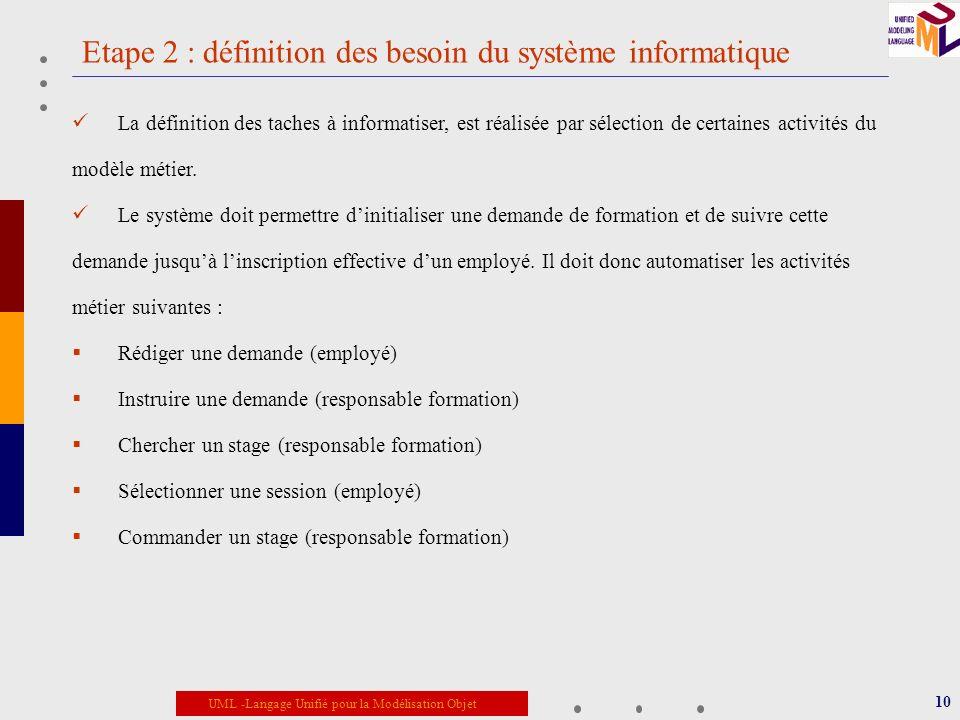 UML -Langage Unifié pour la Modélisation Objet Etape 2 : définition des besoin du système informatique 10 La définition des taches à informatiser, est