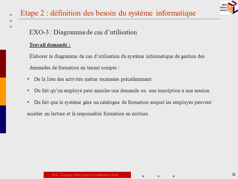 UML -Langage Unifié pour la Modélisation Objet Etape 2 : définition des besoin du système informatique 11 EXO-3 : Diagramme de cas dutilisation Travai