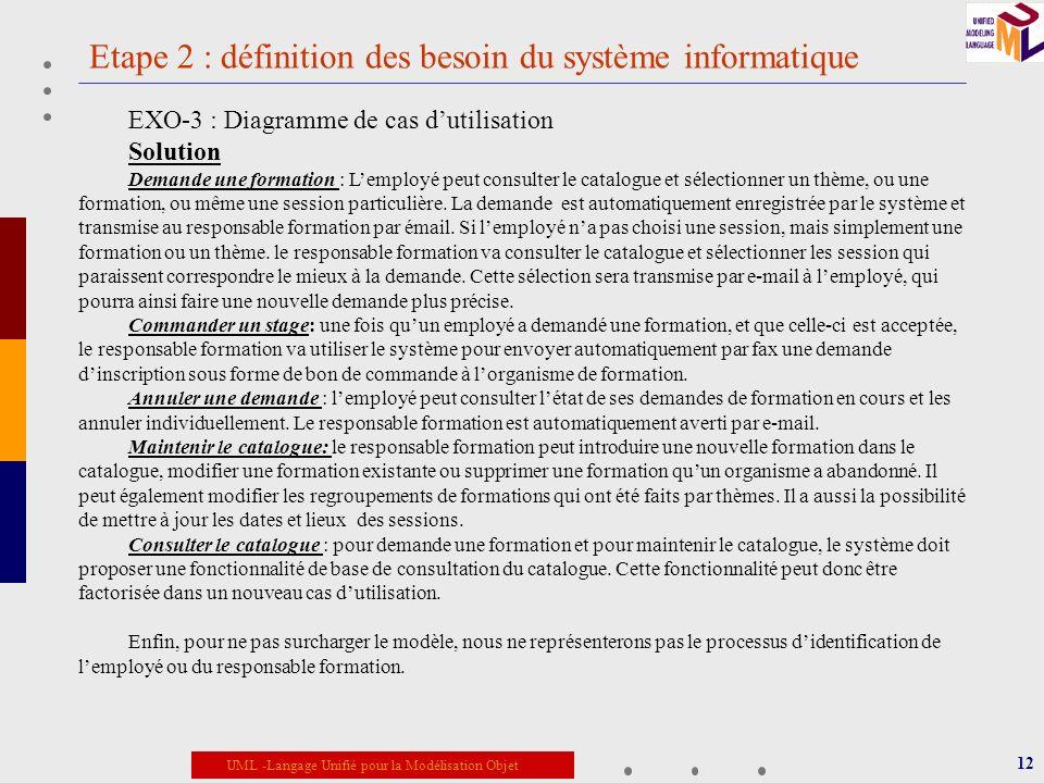 UML -Langage Unifié pour la Modélisation Objet Etape 2 : définition des besoin du système informatique 12 EXO-3 : Diagramme de cas dutilisation Soluti