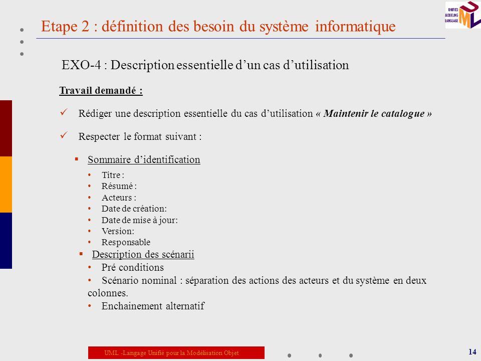 UML -Langage Unifié pour la Modélisation Objet Etape 2 : définition des besoin du système informatique 14 EXO-4 : Description essentielle dun cas duti