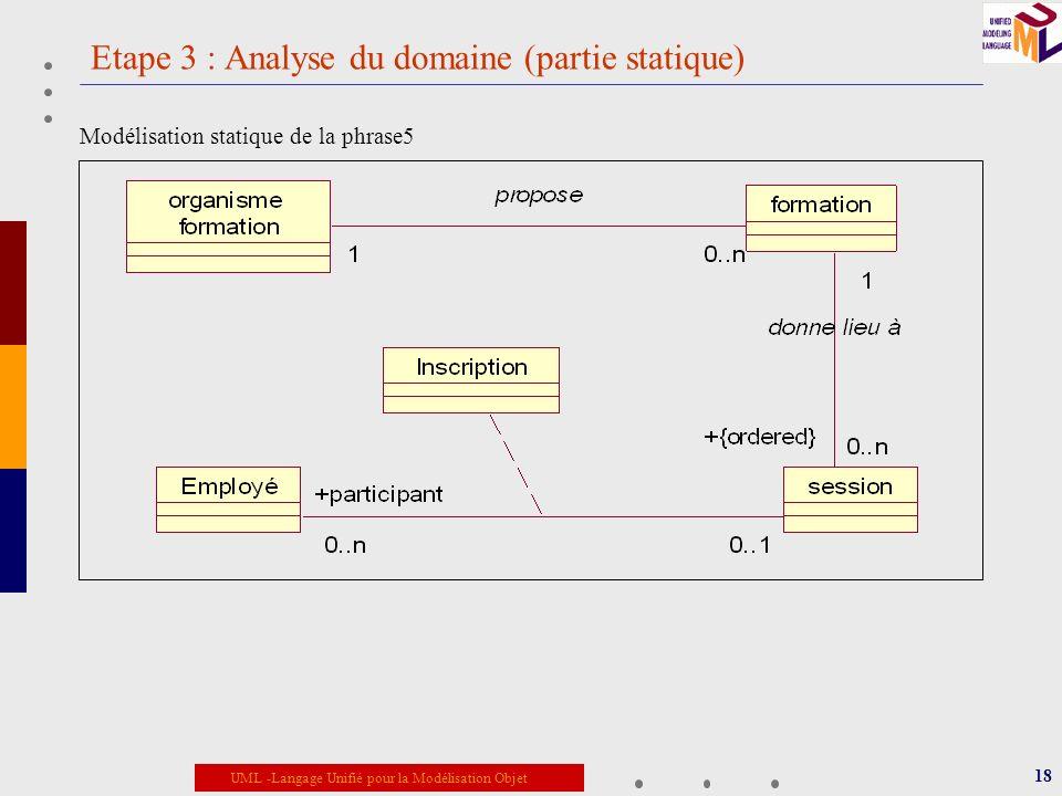UML -Langage Unifié pour la Modélisation Objet Etape 3 : Analyse du domaine (partie statique) 18 Modélisation statique de la phrase5