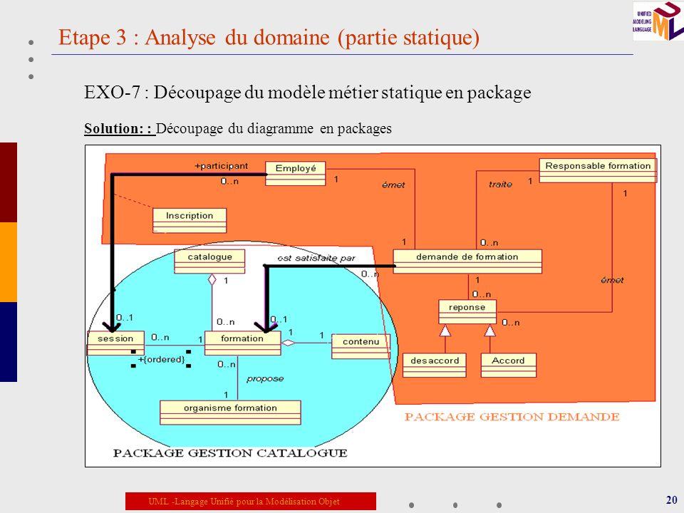 UML -Langage Unifié pour la Modélisation Objet Etape 3 : Analyse du domaine (partie statique) 20 EXO-7 : Découpage du modèle métier statique en packag