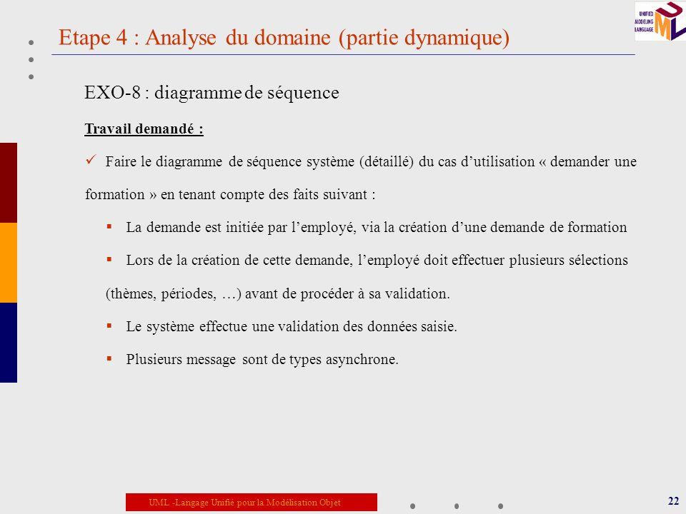 UML -Langage Unifié pour la Modélisation Objet Etape 4 : Analyse du domaine (partie dynamique) 22 EXO-8 : diagramme de séquence Travail demandé : Fair