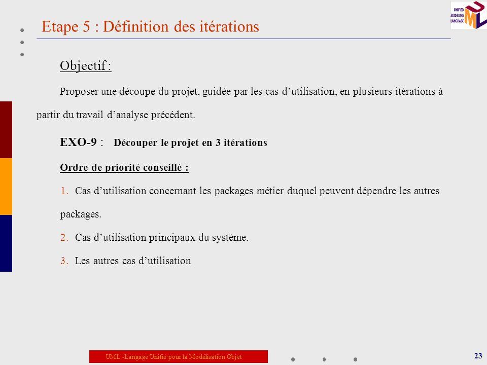 UML -Langage Unifié pour la Modélisation Objet Etape 5 : Définition des itérations 23 Objectif : Proposer une découpe du projet, guidée par les cas du