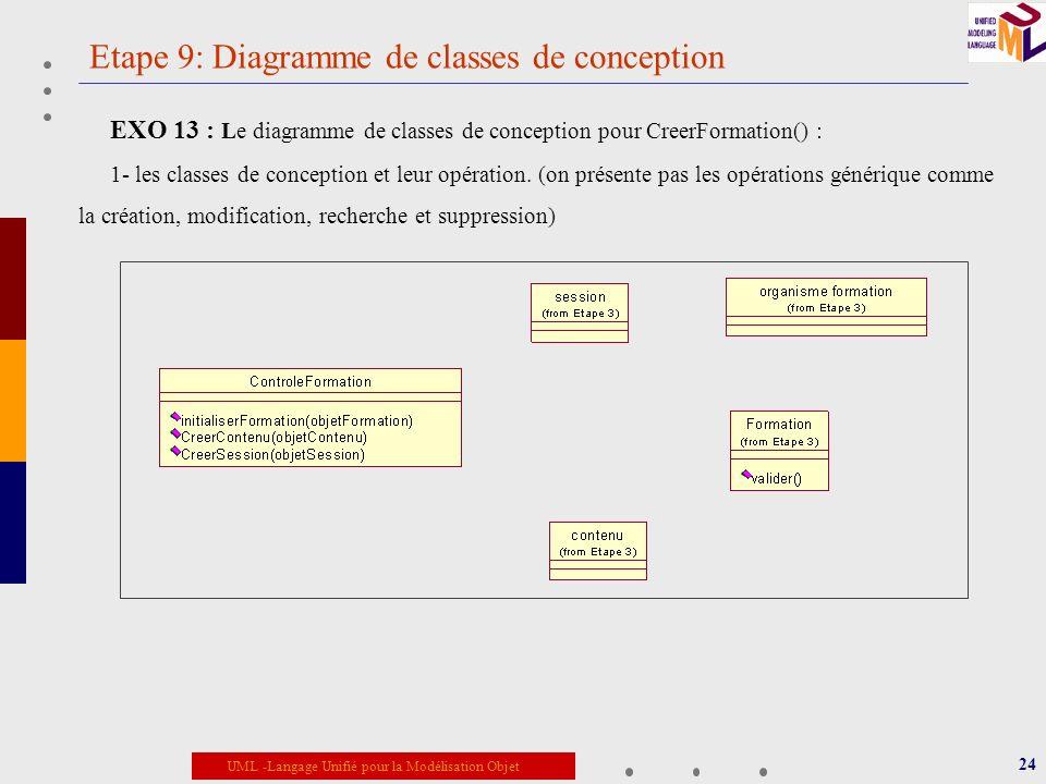 UML -Langage Unifié pour la Modélisation Objet Etape 9: Diagramme de classes de conception 24 EXO 13 : Le diagramme de classes de conception pour Cree