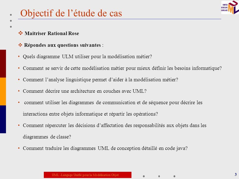 UML -Langage Unifié pour la Modélisation Objet Objectif de létude de cas 3 Maitriser Rational Rose Répondes aux questions suivantes : Quels diagramme