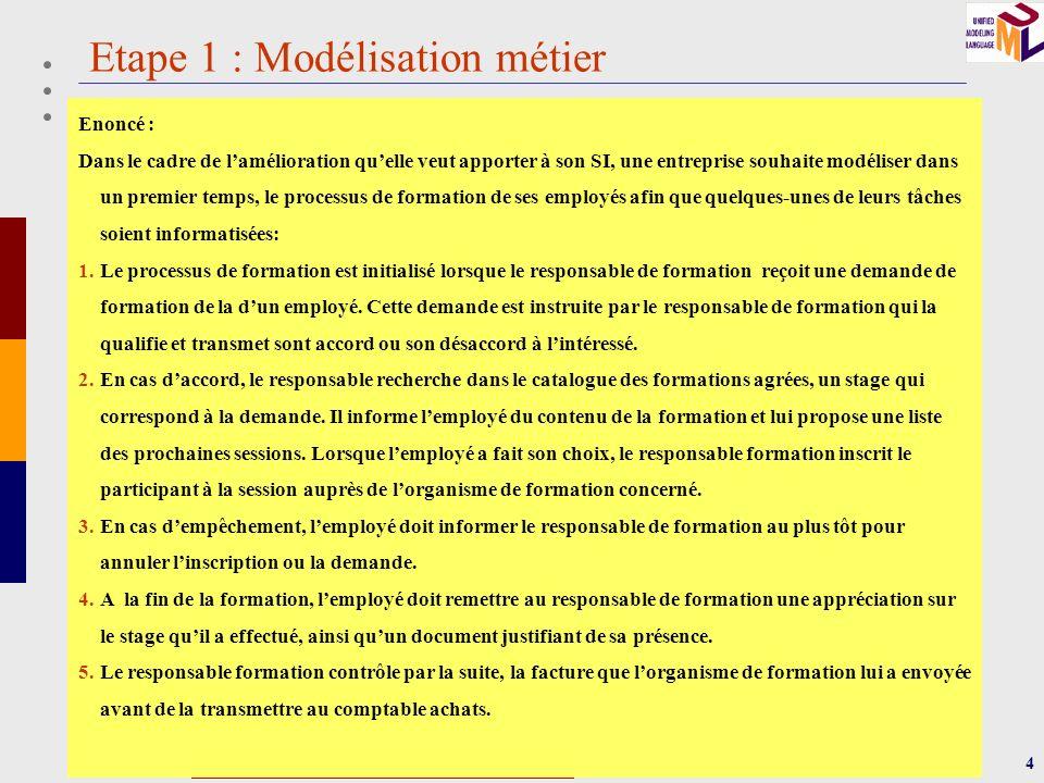 UML -Langage Unifié pour la Modélisation Objet Etape 1 : Modélisation métier 5 EXO 1 : Modélisation dun processus métier Objectif : Utiliser le stéréotype pour la modélisation métier afin de montrer le processus de formation et ses acteurs sur un diagramme de cas dutilisation.
