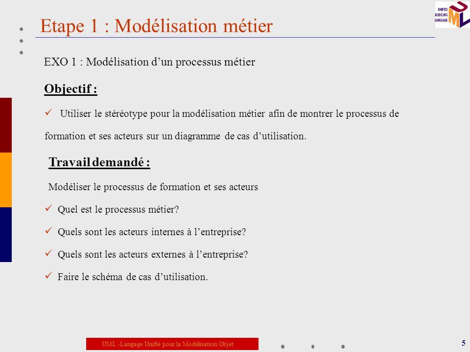 UML -Langage Unifié pour la Modélisation Objet Etape 1 : Modélisation métier 6 EXO 1 : Modélisation dun processus métier Solution : Seul lorganisme de formation est une entité externe de lentreprise, ce qui donne le schéma suivant : Figure1 :Modélisation du processus de formation avec ses acteurs
