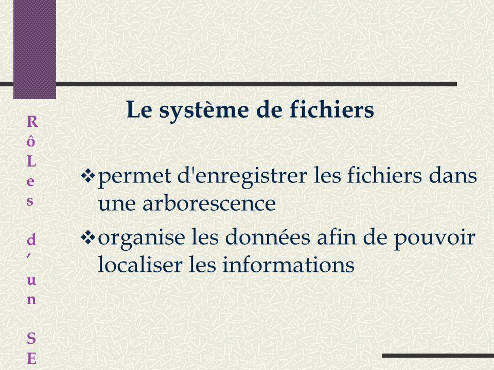 Gestion des fichiers Un fichier est une suite d'informations binaires (0 et 1) Ce fichier peut être stocké pour garder une trace de ces informations G