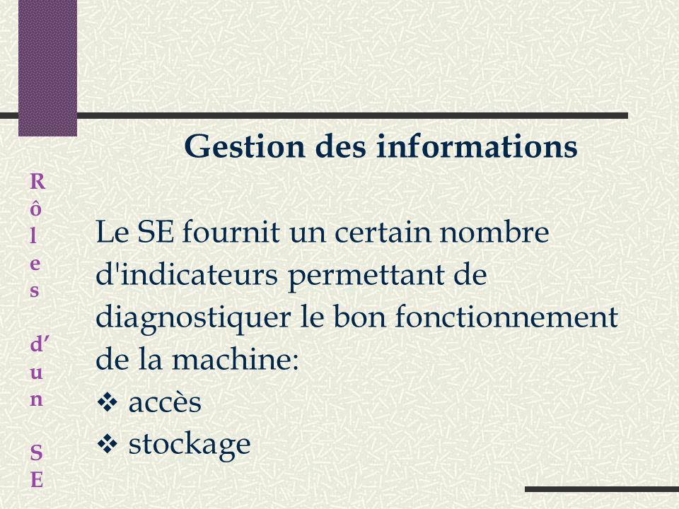 Qu'est-ce qu'un répertoire? Un répertoire (ou un dossier ) est: un objet informatique qui contient des fichiers peut contenir d'autres répertoires La