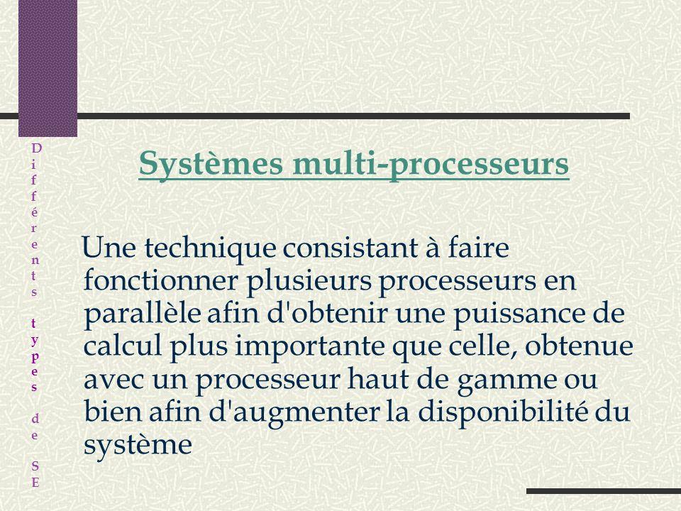 Parmi ce dernier type de SE on peut mentionner : Systèmes multi-tâches Plusieurs applications peuvent être lancées en même temps sans qu'aucune n'affe