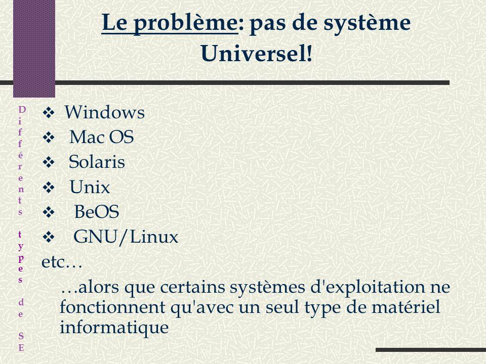 Systèmes multi-processeurs Une technique consistant à faire fonctionner plusieurs processeurs en parallèle afin d'obtenir une puissance de calcul plus