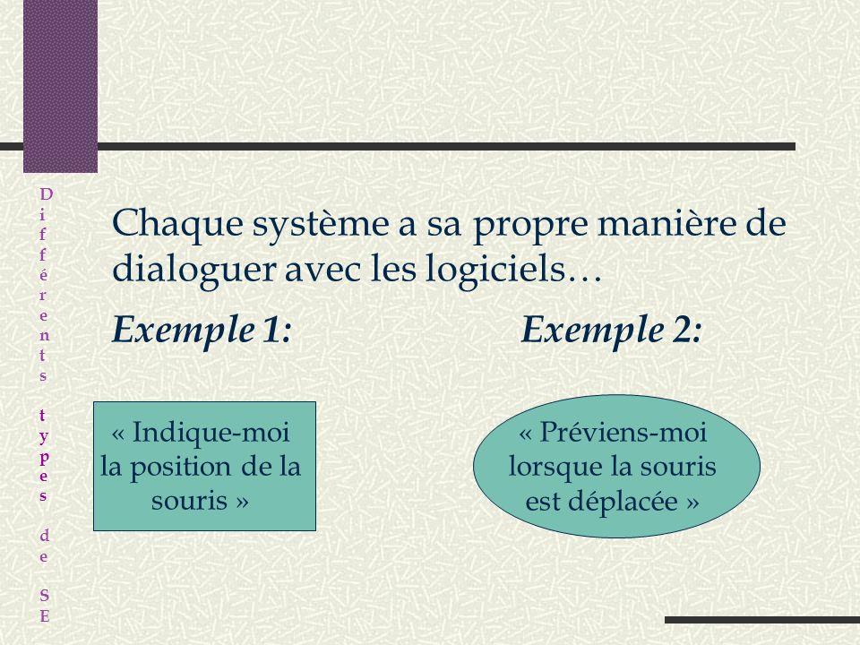 Exemple: Mac OS ordinateur Apple-Macintosh Windows architectures PC Linux Différentstypes deSEDifférentstypes deSE