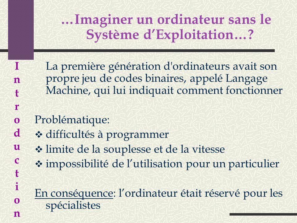 Plan: I. Introduction II. Définition III. Rôles du système d'exploitation IV. Composants du système d'exploitation V. Différents types de systèmes dex