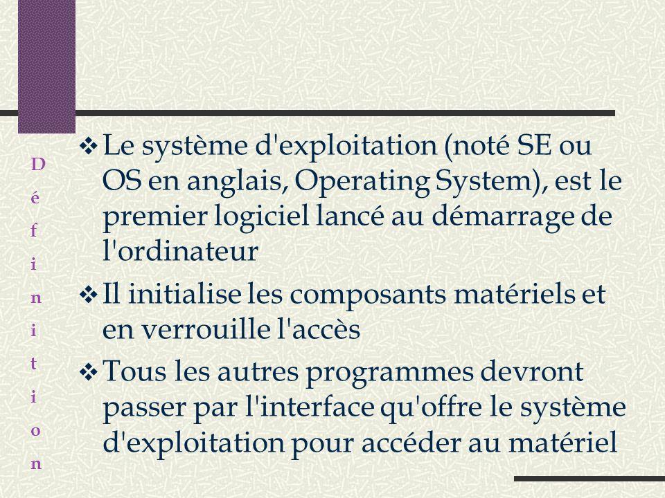II. Qu'est-ce qu'un système d'exploitation ? Pour chaque opération, que ce soit… l'ouverture d'un document une connexion Internet le déplacement de la