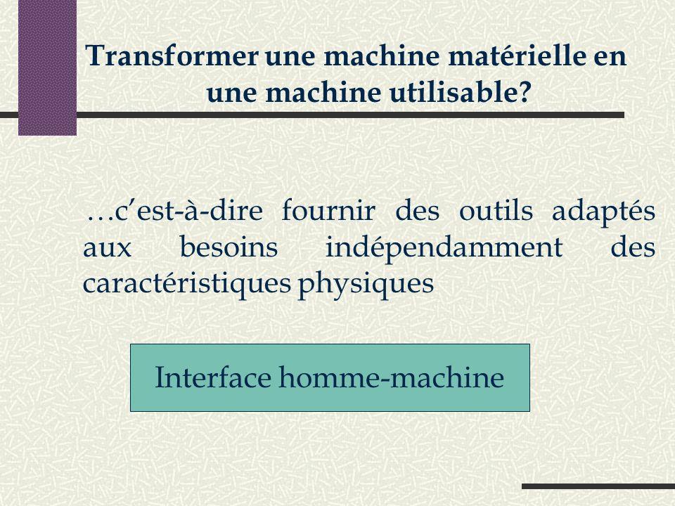 Le Système d'Exploitation comme couche d'abstraction du matériel pour l'utilisateur UTILISATEUR Affichage Gestion des utilisateurs Gestion de processu