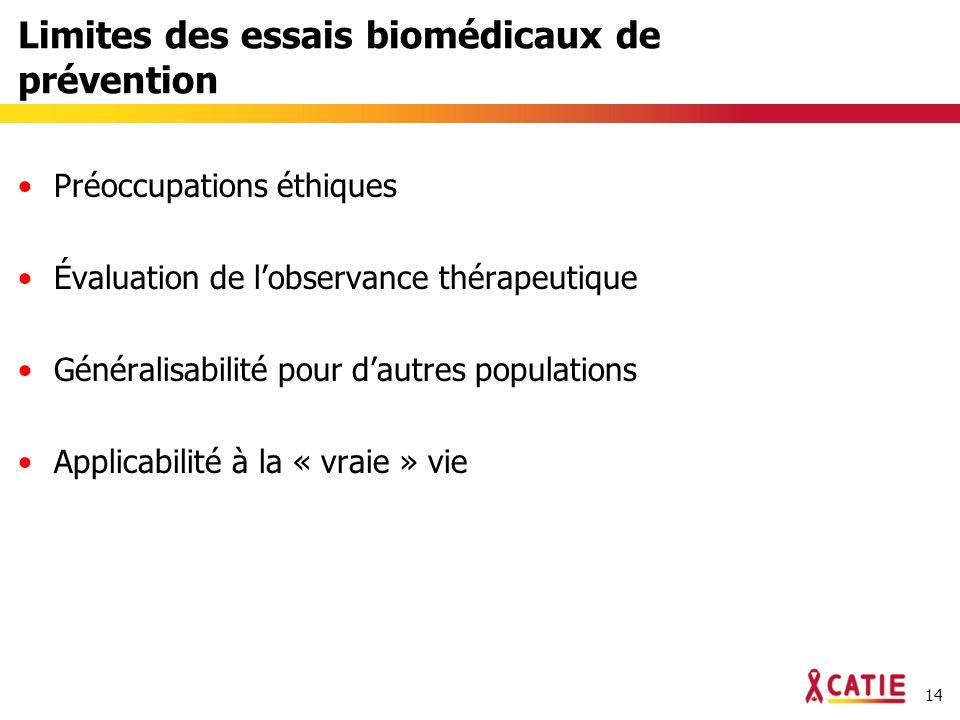 14 Limites des essais biomédicaux de prévention Préoccupations éthiques Évaluation de lobservance thérapeutique Généralisabilité pour dautres populations Applicabilité à la « vraie » vie