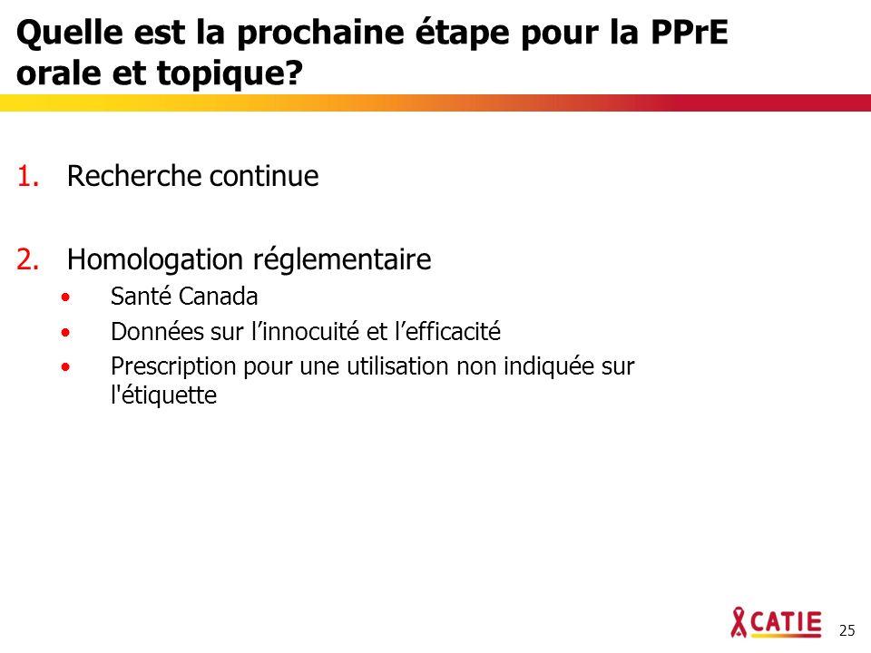 25 Quelle est la prochaine étape pour la PPrE orale et topique.