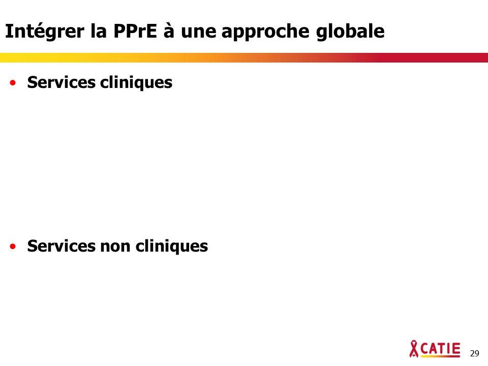 29 Intégrer la PPrE à une approche globale Services cliniques Services non cliniques
