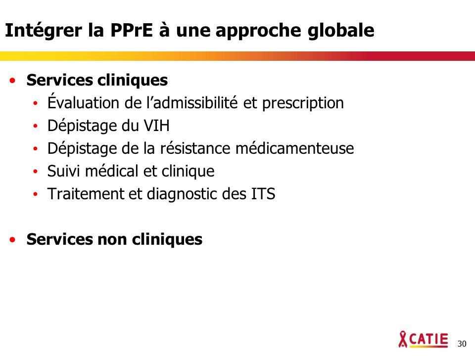 30 Intégrer la PPrE à une approche globale Services cliniques Évaluation de ladmissibilité et prescription Dépistage du VIH Dépistage de la résistance médicamenteuse Suivi médical et clinique Traitement et diagnostic des ITS Services non cliniques