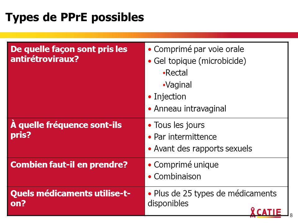 8 Types de PPrE possibles De quelle façon sont pris les antirétroviraux.