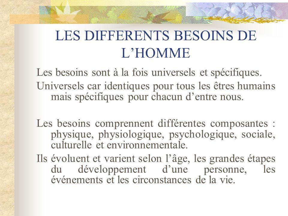 LES DIFFERENTS BESOINS DE LHOMME Les besoins sont à la fois universels et spécifiques. Universels car identiques pour tous les êtres humains mais spéc