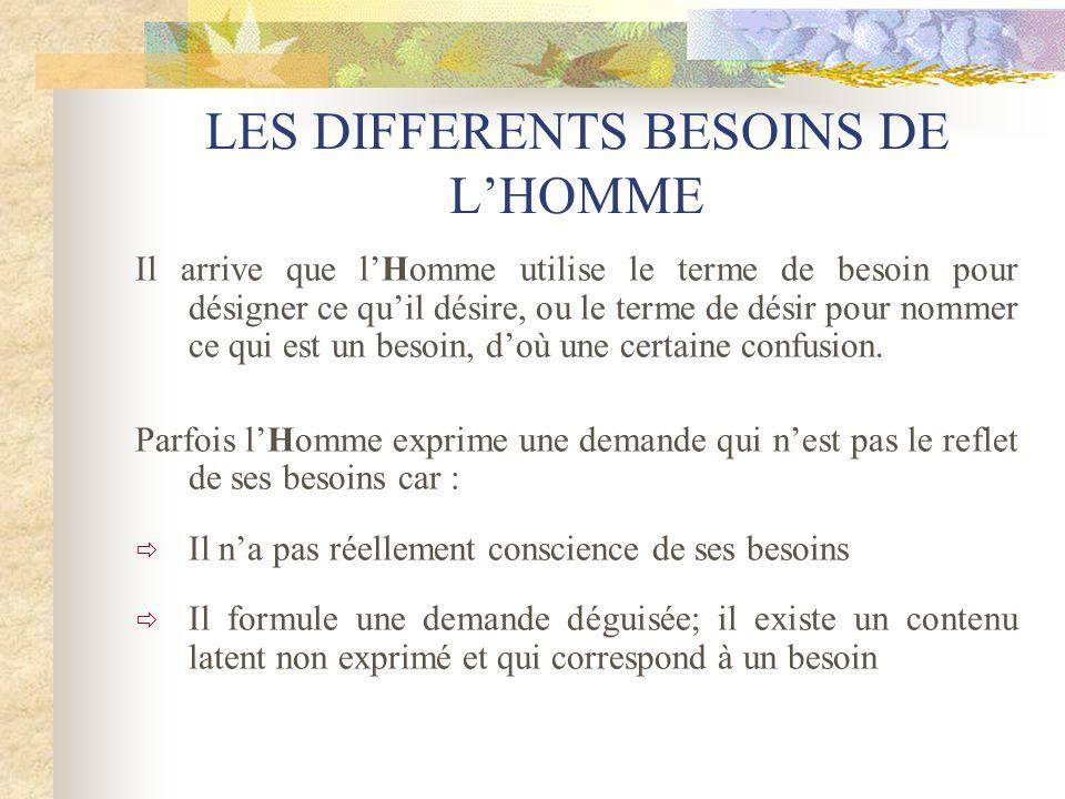 LES DIFFERENTS BESOINS DE LHOMME Il arrive que lHomme utilise le terme de besoin pour désigner ce quil désire, ou le terme de désir pour nommer ce qui