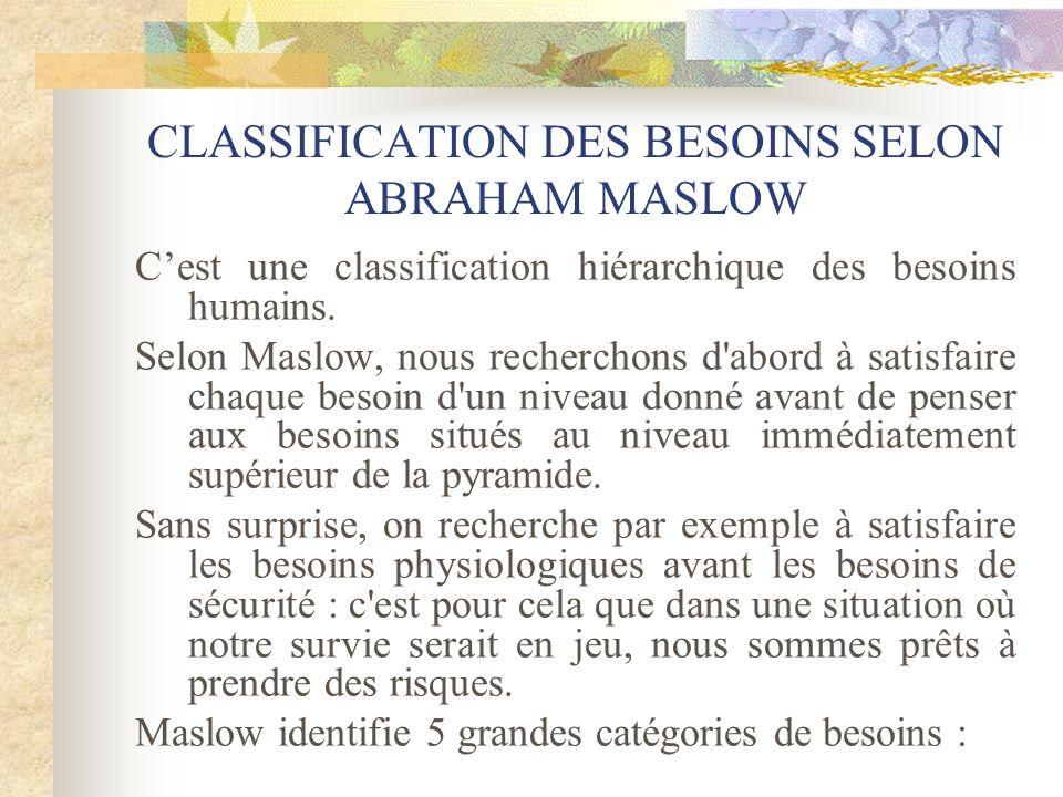 CLASSIFICATION DES BESOINS SELON ABRAHAM MASLOW Cest une classification hiérarchique des besoins humains. Selon Maslow, nous recherchons d'abord à sat