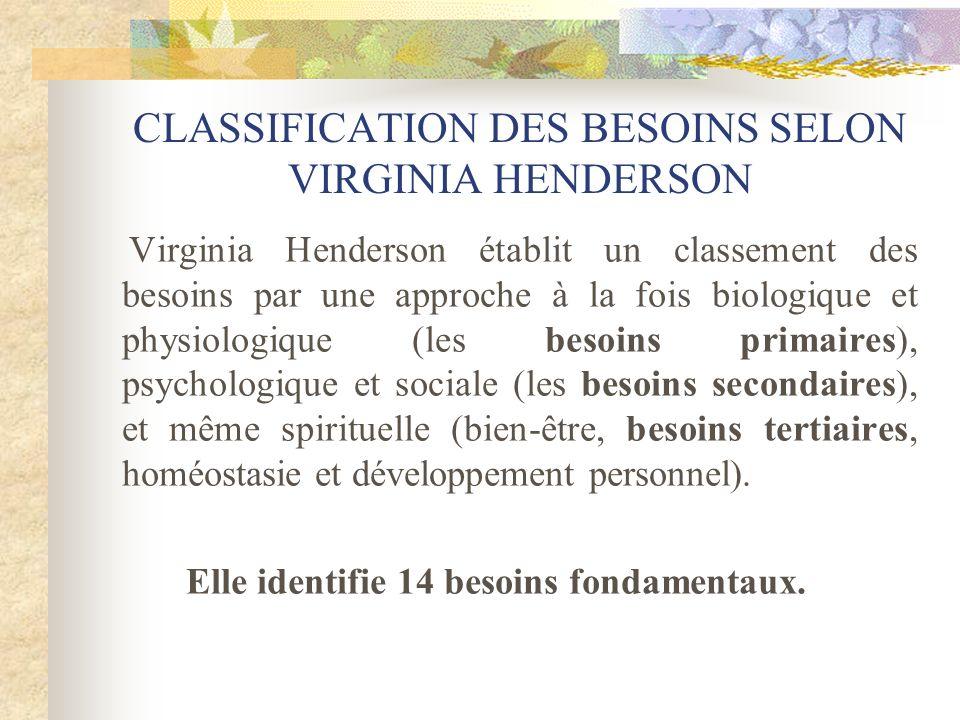CLASSIFICATION DES BESOINS SELON VIRGINIA HENDERSON Virginia Henderson établit un classement des besoins par une approche à la fois biologique et phys