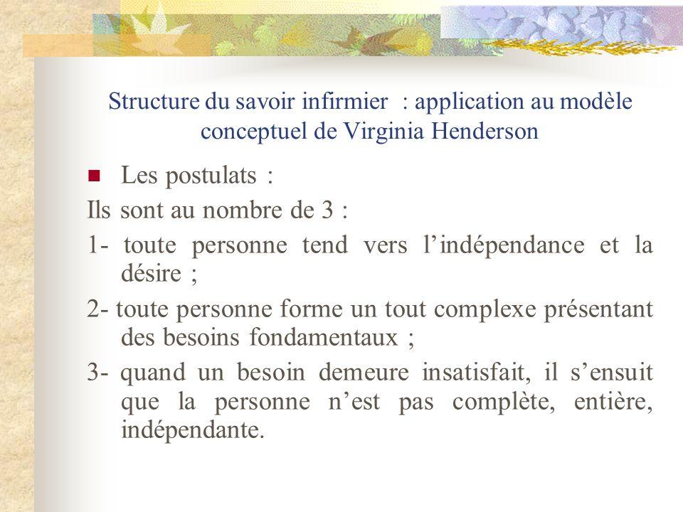 CLASSIFICATION DES BESOINS SELON ABRAHAM MASLOW Cest une classification hiérarchique des besoins humains.
