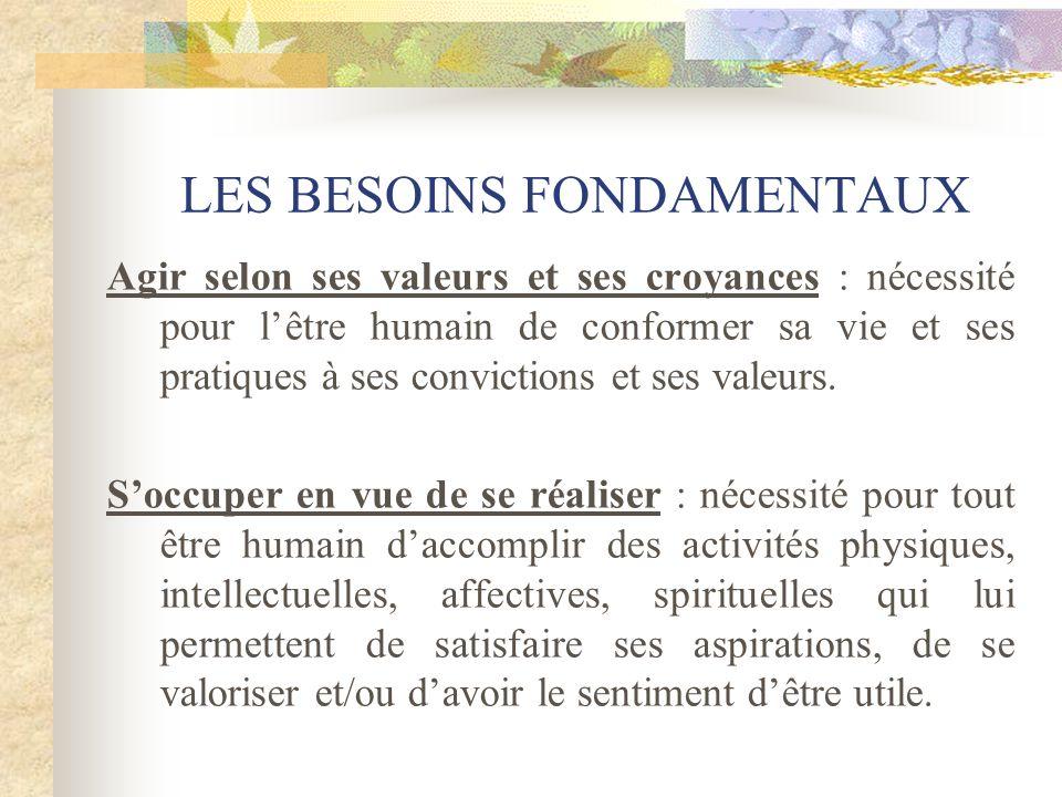 LES BESOINS FONDAMENTAUX Agir selon ses valeurs et ses croyances : nécessité pour lêtre humain de conformer sa vie et ses pratiques à ses convictions