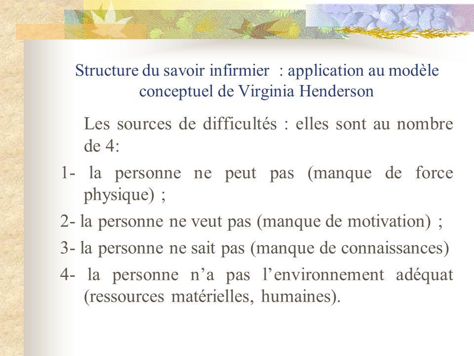 Structure du savoir infirmier : application au modèle conceptuel de Virginia Henderson Les sources de difficultés : elles sont au nombre de 4: 1- la p
