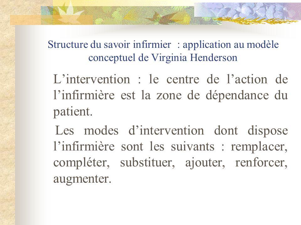 Structure du savoir infirmier : application au modèle conceptuel de Virginia Henderson Lintervention : le centre de laction de linfirmière est la zone
