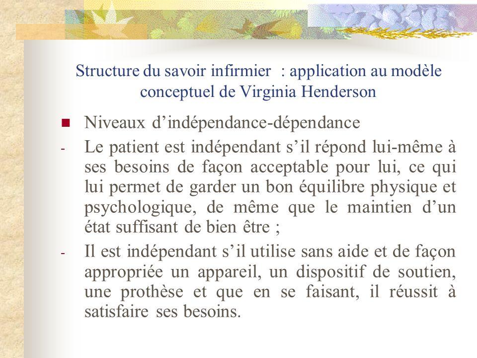 Structure du savoir infirmier : application au modèle conceptuel de Virginia Henderson Niveaux dindépendance-dépendance - Le patient est indépendant s