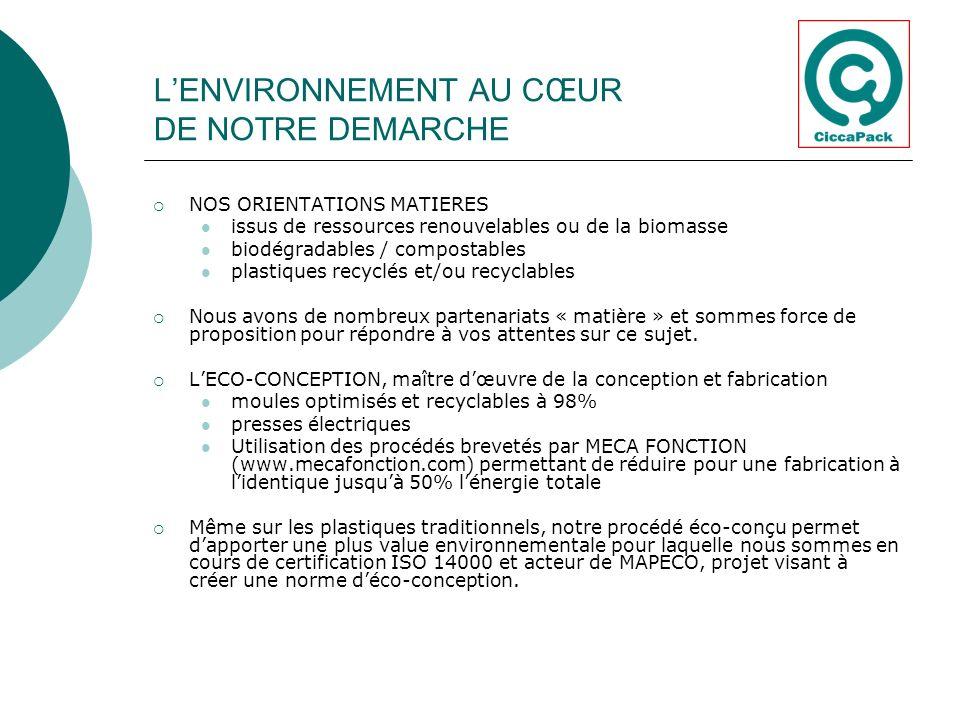 LENVIRONNEMENT AU CŒUR DE NOTRE DEMARCHE NOS ORIENTATIONS MATIERES issus de ressources renouvelables ou de la biomasse biodégradables / compostables p