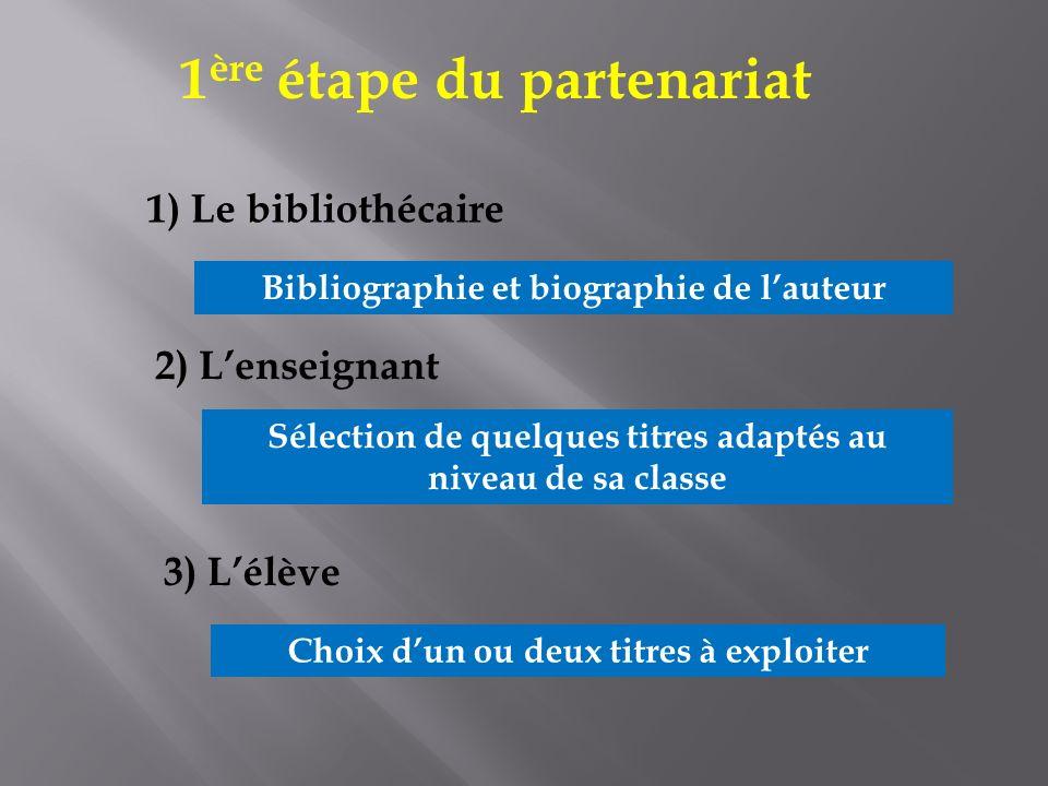 1 ère étape du partenariat 1) Le bibliothécaire 2) Lenseignant 3) Lélève Bibliographie et biographie de lauteur Sélection de quelques titres adaptés a